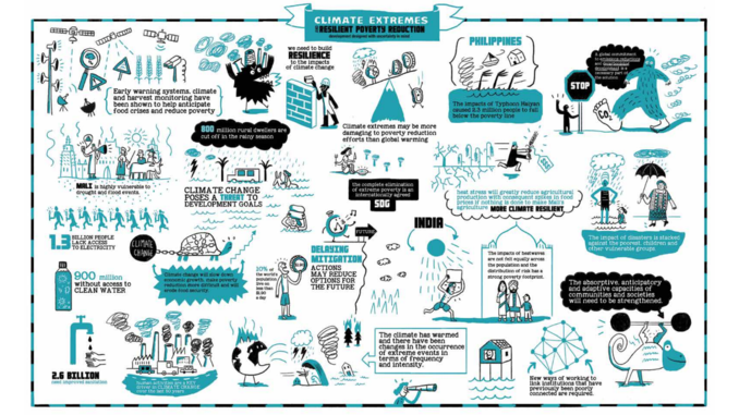 global warming a challenge of the future What challenges do arctic areas face as a result of what will be the future of the earth[global warming] what challenges does russia face today in.